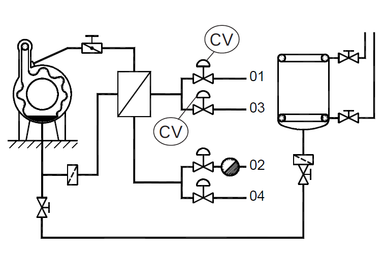 Controlling a dye unit in textile industry